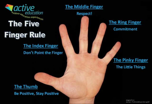 finger sign for positive
